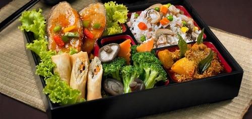 Частичное вегетарианство